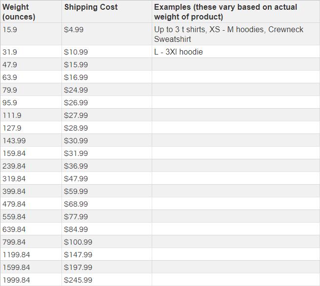 apliiq shipping rates table