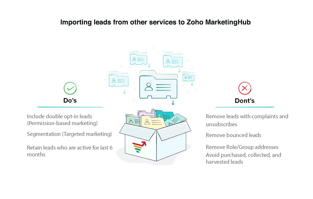Migrating to Zoho MarketingHub