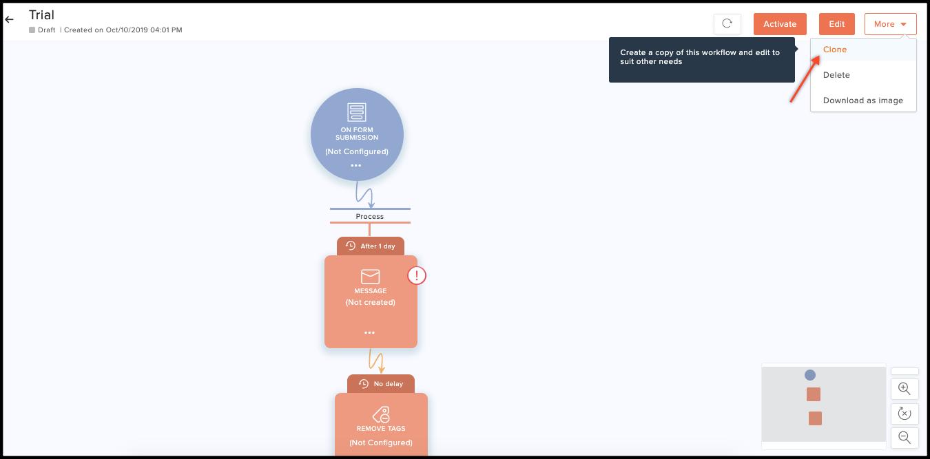 Clone Workflow