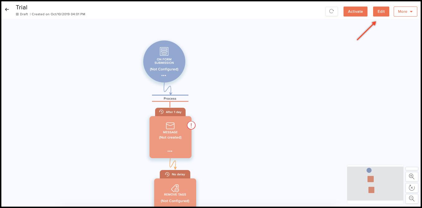 Edit Workflow
