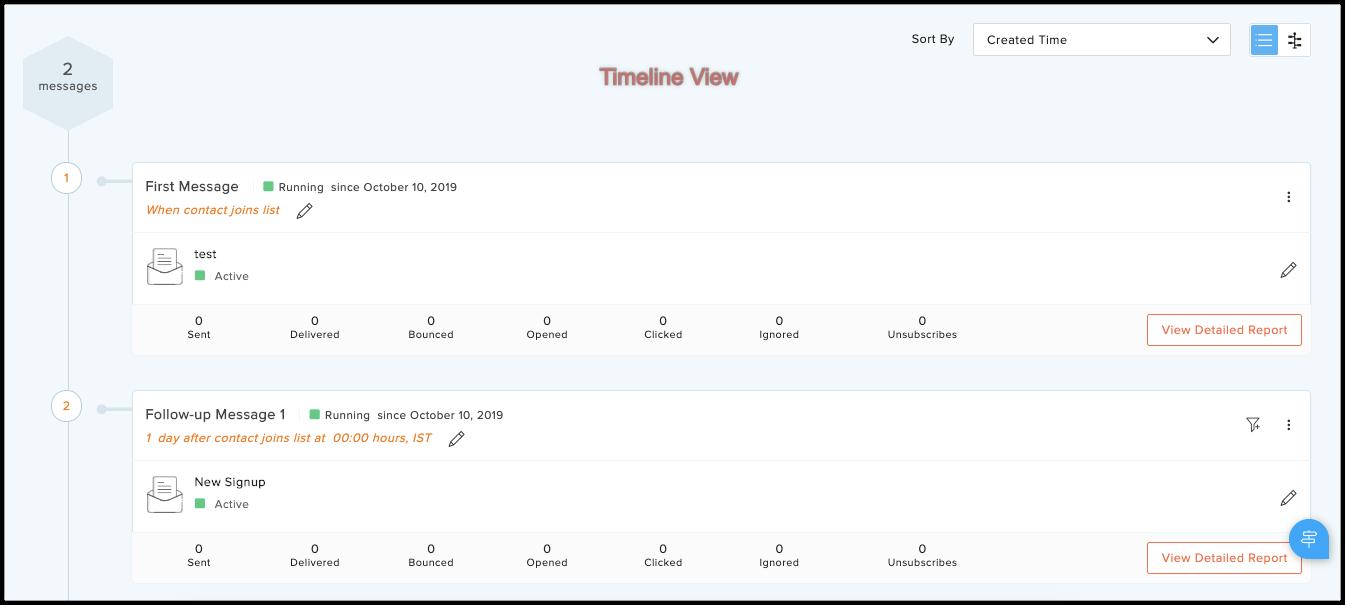 autoresponder timeline view