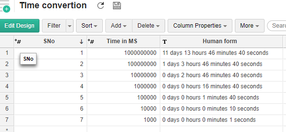 Formula to convert Milliseconds to Days, Hours, Minutes and