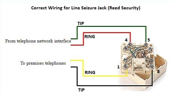 [DIAGRAM_0HG]  General - Connecting A Line Seizure Jack | Rj31x Jack Wiring |  | Reed Security Support