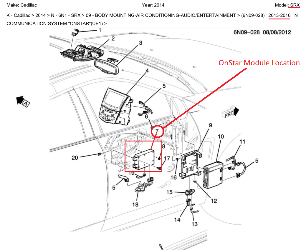 OnStar Module Location for SRX and ATS