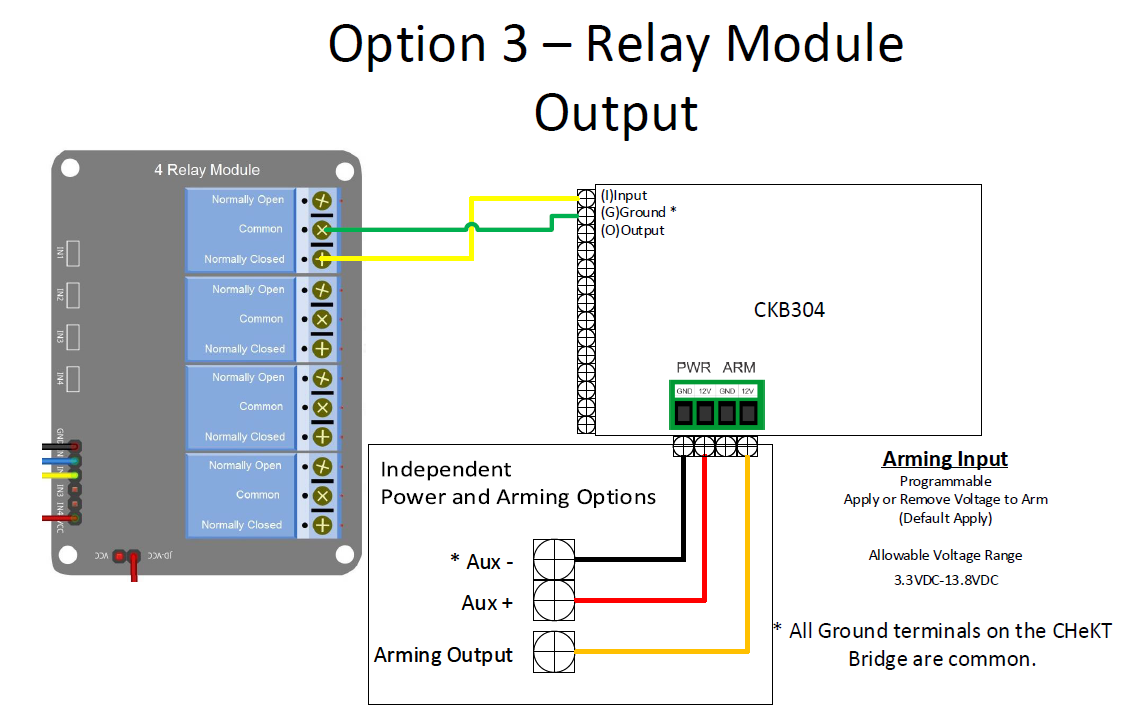 Wiring The Alarm Zones Of A Bridge Relay Module It Is Important To Note That In This Example Ground Between Power And Not Common