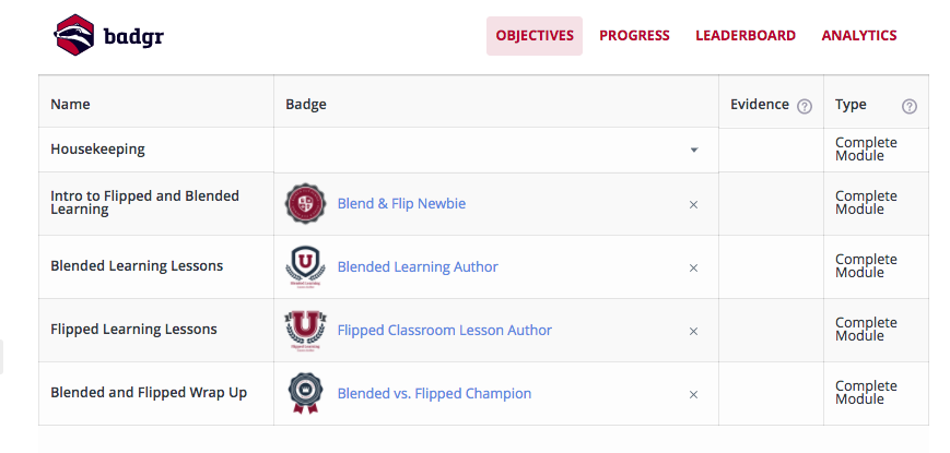 badges assigned to modules