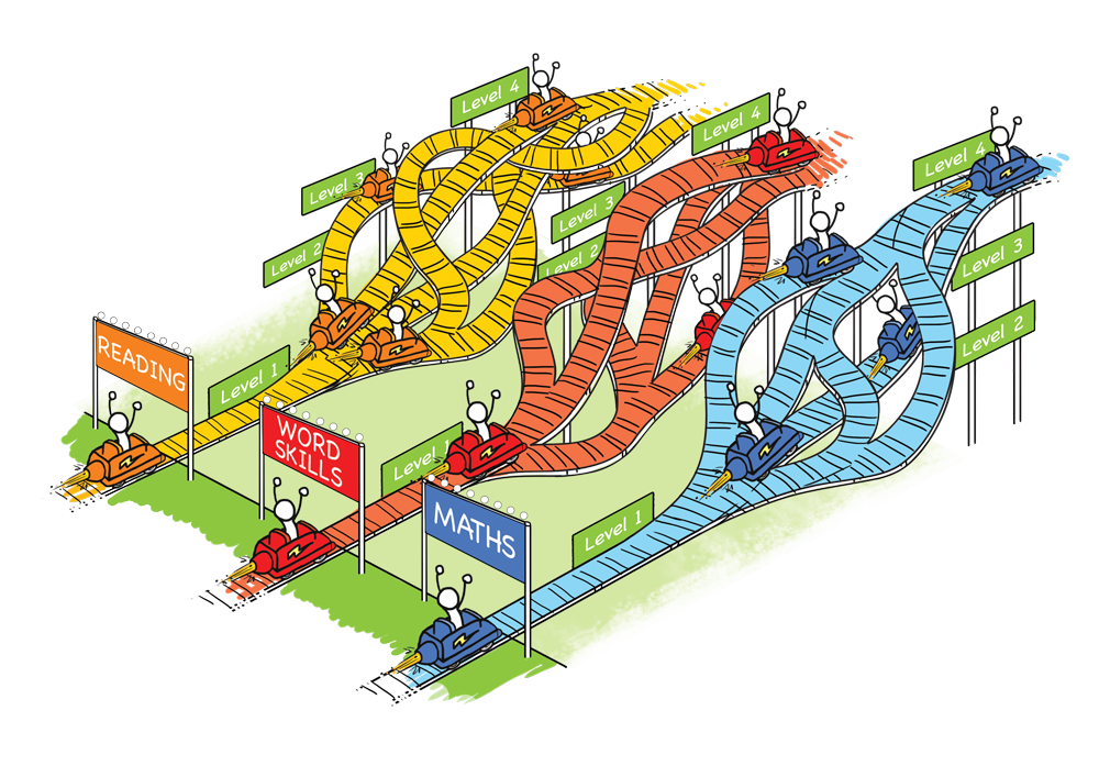 Learning Pathways Rollercoaster