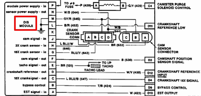 Holden/Buick V6 Ecotec | Vr V6 Auto Wiring Diagram |  | Haltech