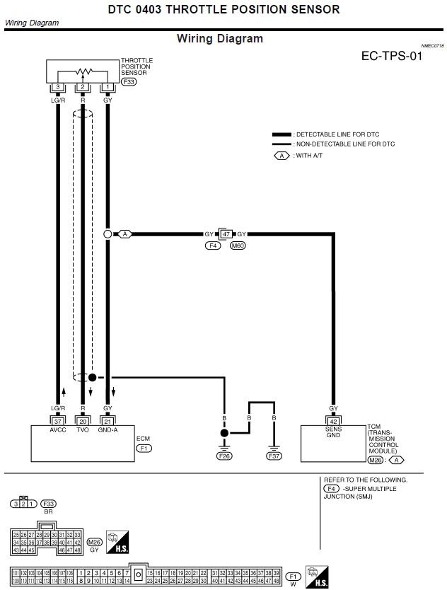 Sr20 Engine, Sr20det Wiring Diagram