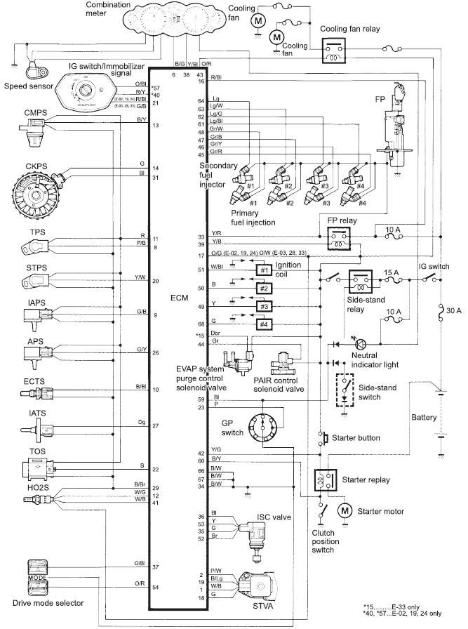 Hayabusa, Hayabusa Wiring Diagram