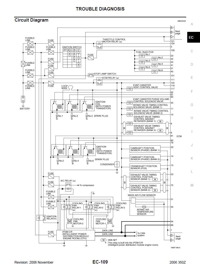 VQ35DE Engine | Vq35de Engine Diagram |  | Haltech