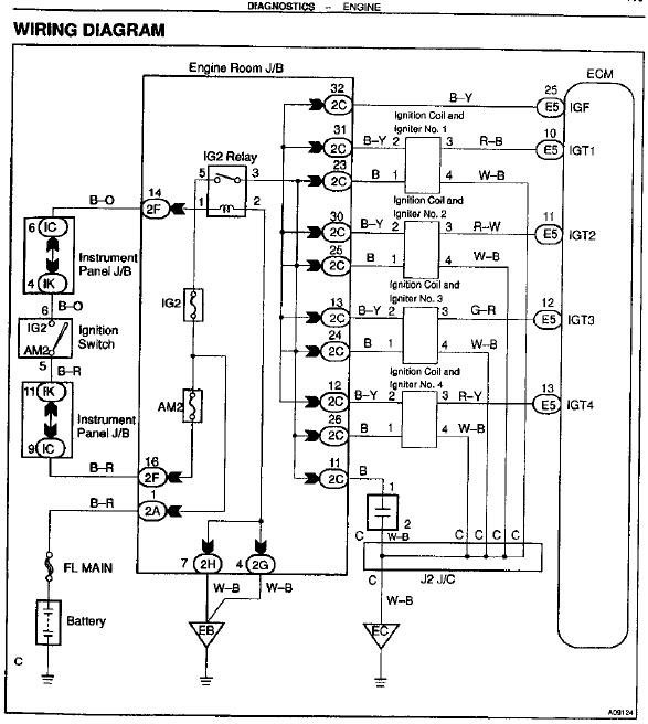 2ZZ-GE Engine | Ge Sensor Wiring Diagram |  | Haltech