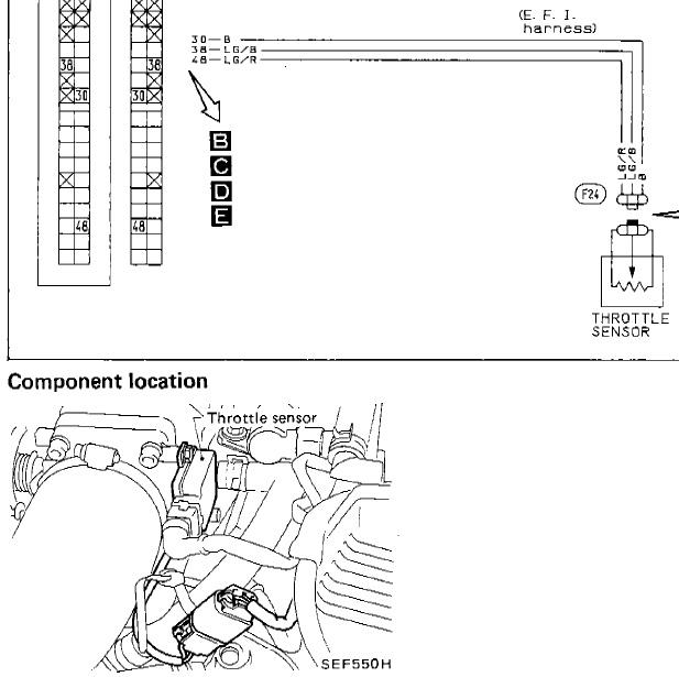 Ca18 Engine, Ca18det Wiring Diagram
