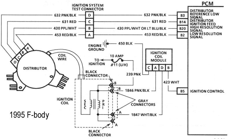 Gm Optispark Wiring Diagram | wiring diagram post academy | Chevy 350 Lt1 Spark Plug Wiring Diagram |  | skyracemontedimon.it