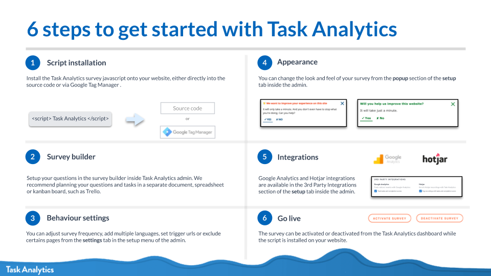 6 Steps to Get Started with Task Analytics