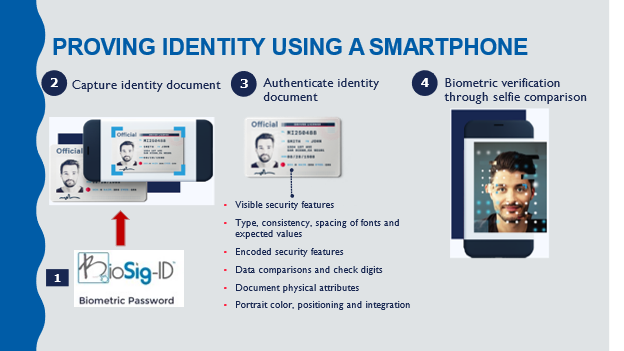 image showing ID comparison to selfie