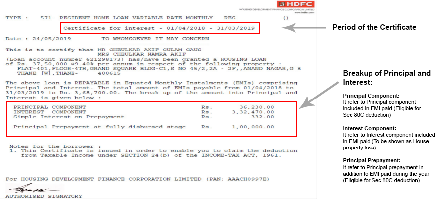 hdfc loan account certificate of interest