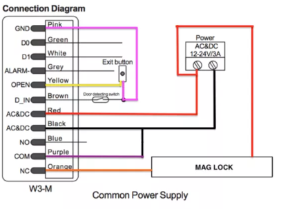 Electric Door Strike Wiring Diagram from desk.zoho.com