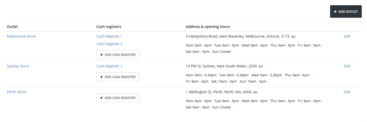 12._Outlets_Perth_List.png