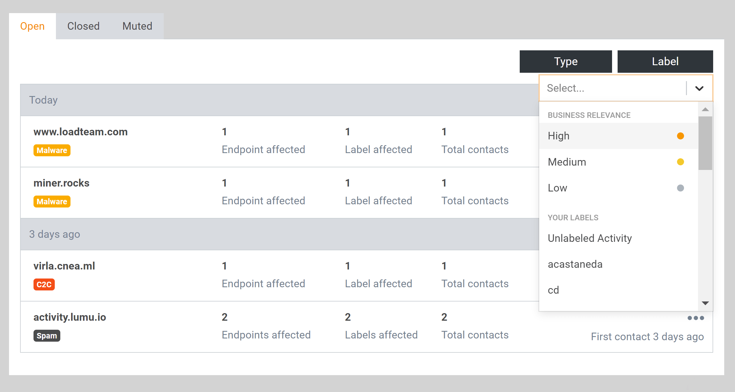 Incident filtering using labels and business relevance