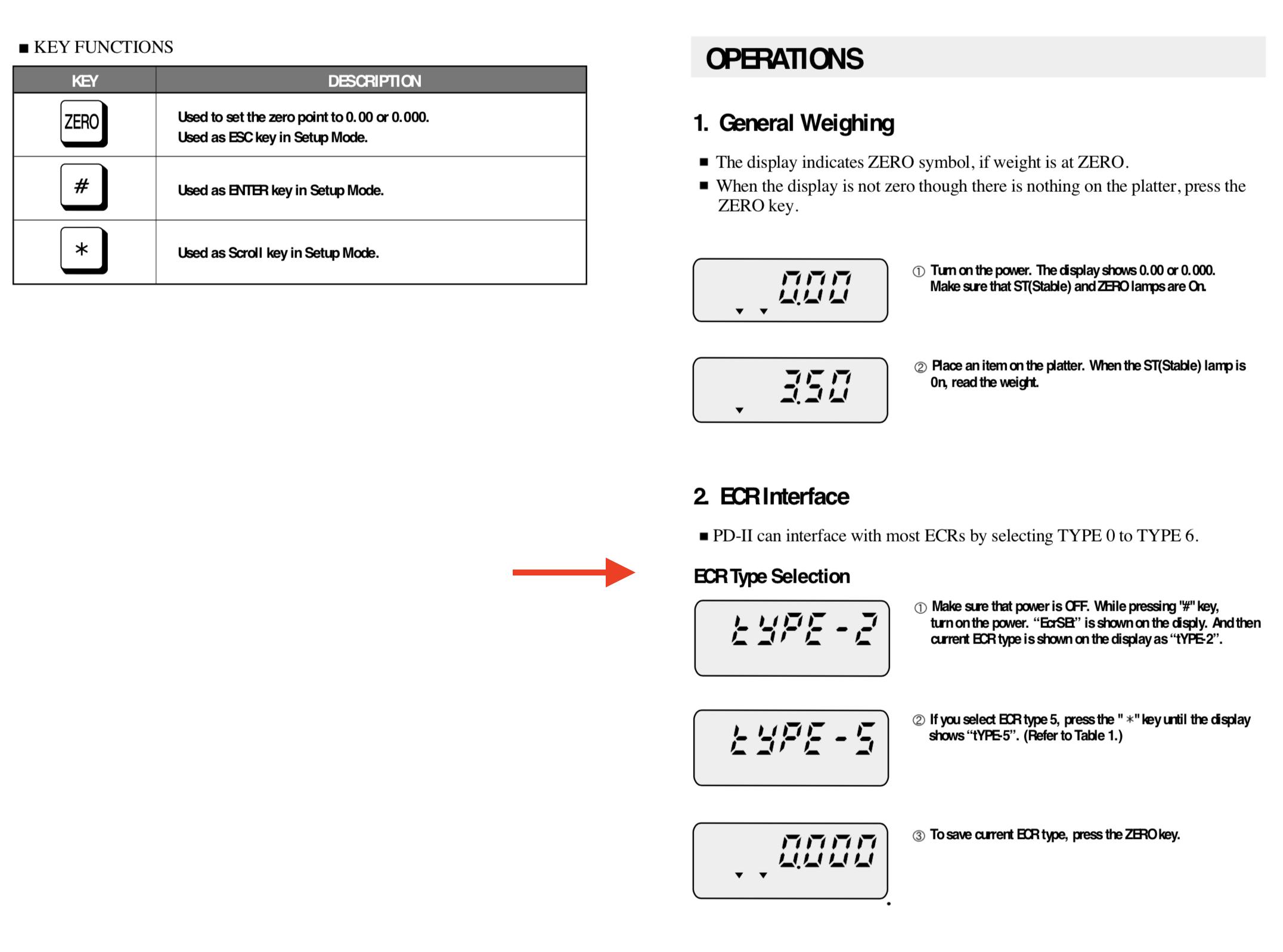 CAS-ECR-Interface.png