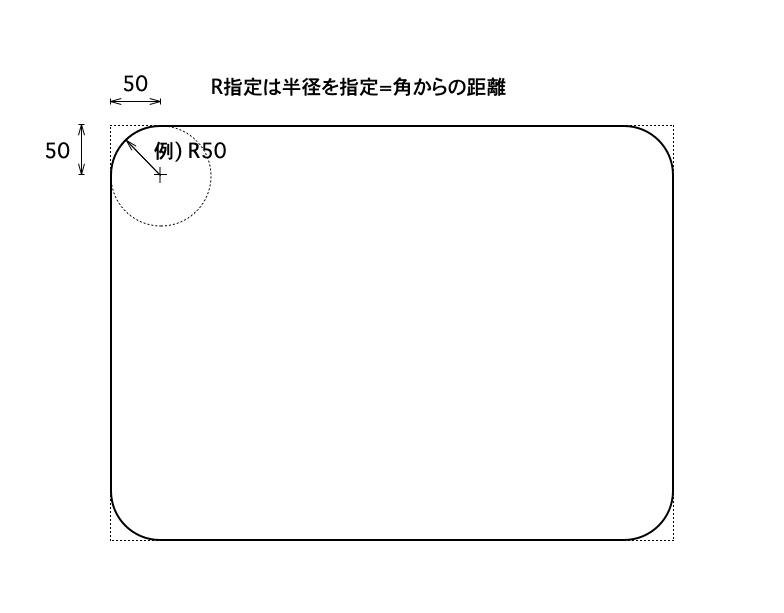 角Rの寸法指定例